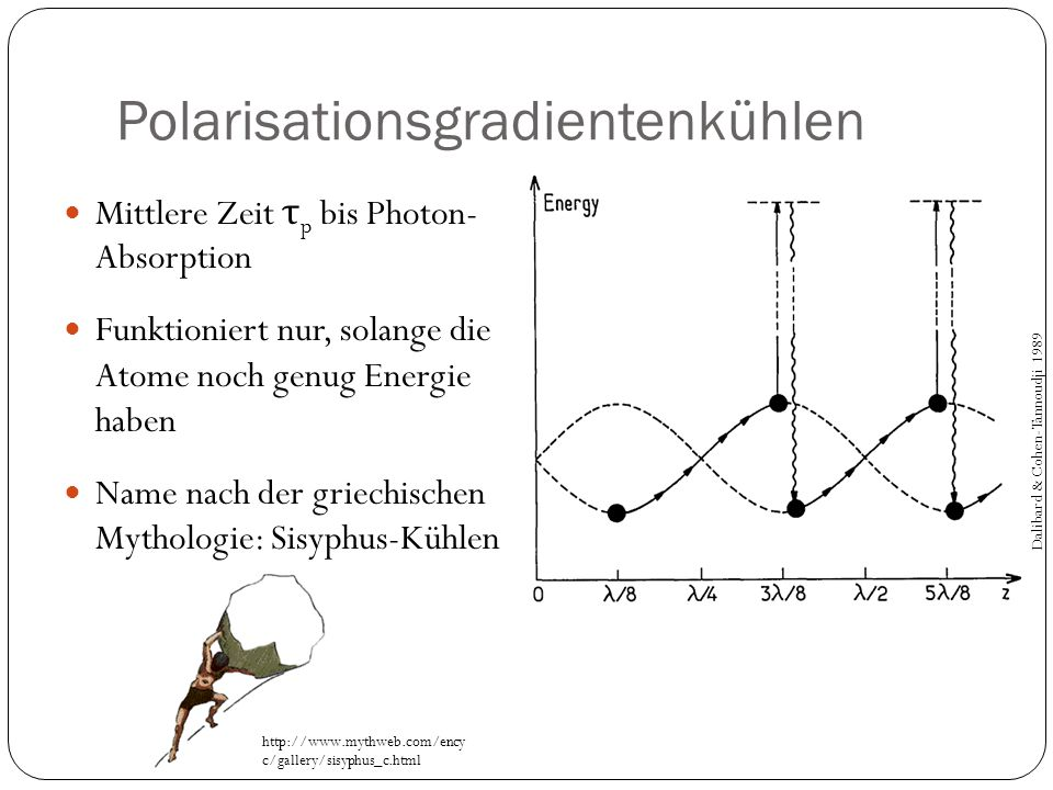 Polarisationsgradientenkühlen