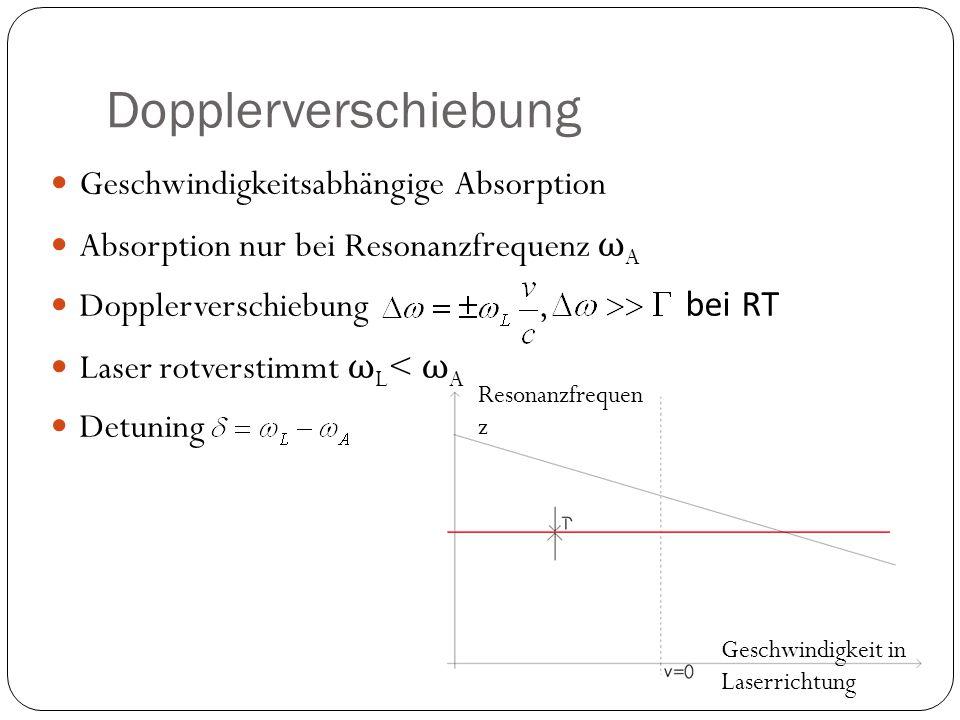 Dopplerverschiebung Geschwindigkeitsabhängige Absorption