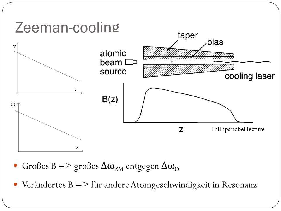 Zeeman-cooling Großes B => großes ΔωZM entgegen ΔωD