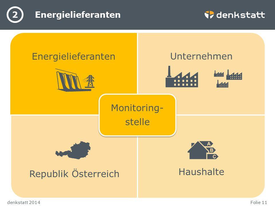 Monitoring- stelle Energielieferanten Unternehmen Republik Österreich