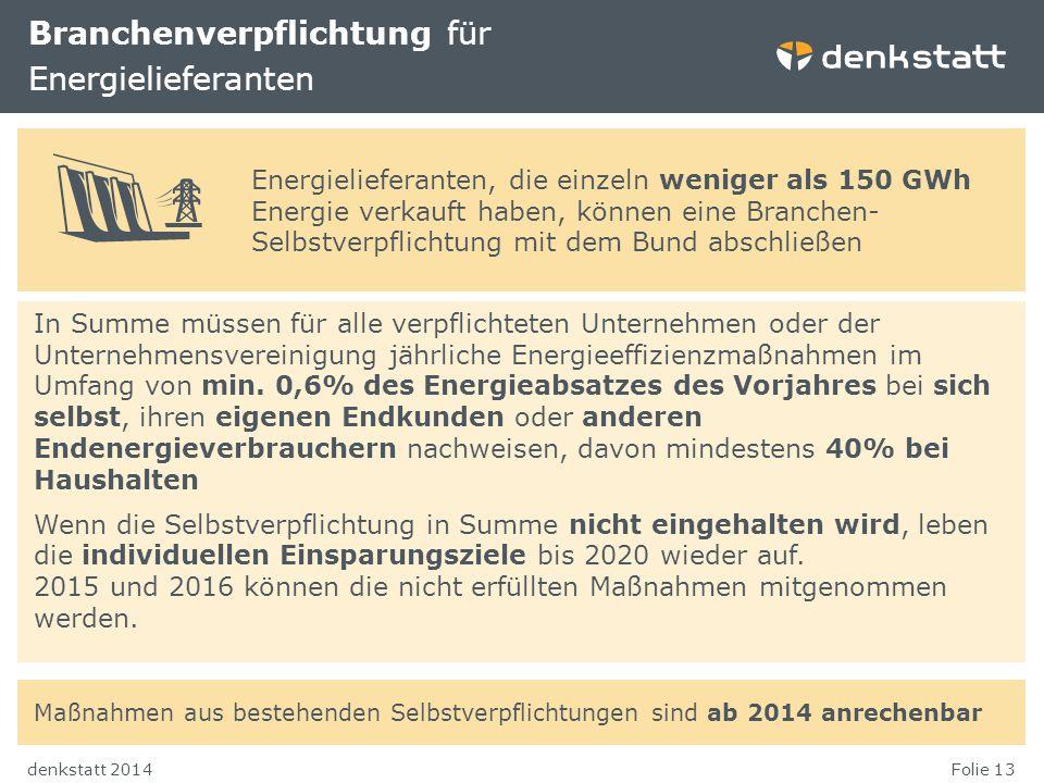 Branchenverpflichtung für Energielieferanten