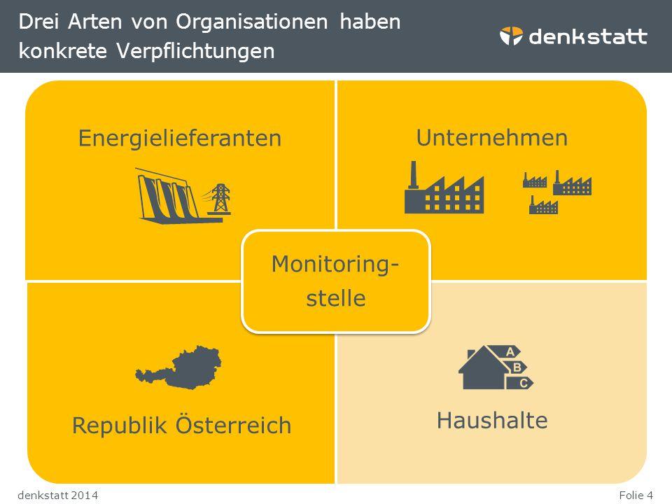 Drei Arten von Organisationen haben konkrete Verpflichtungen