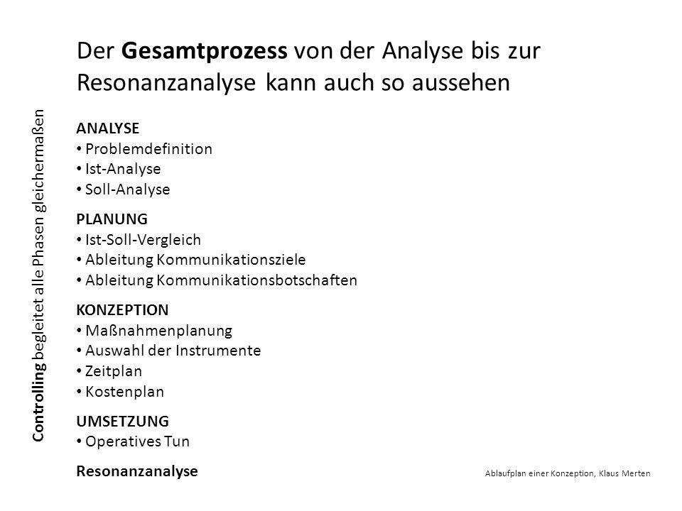 Der Gesamtprozess von der Analyse bis zur