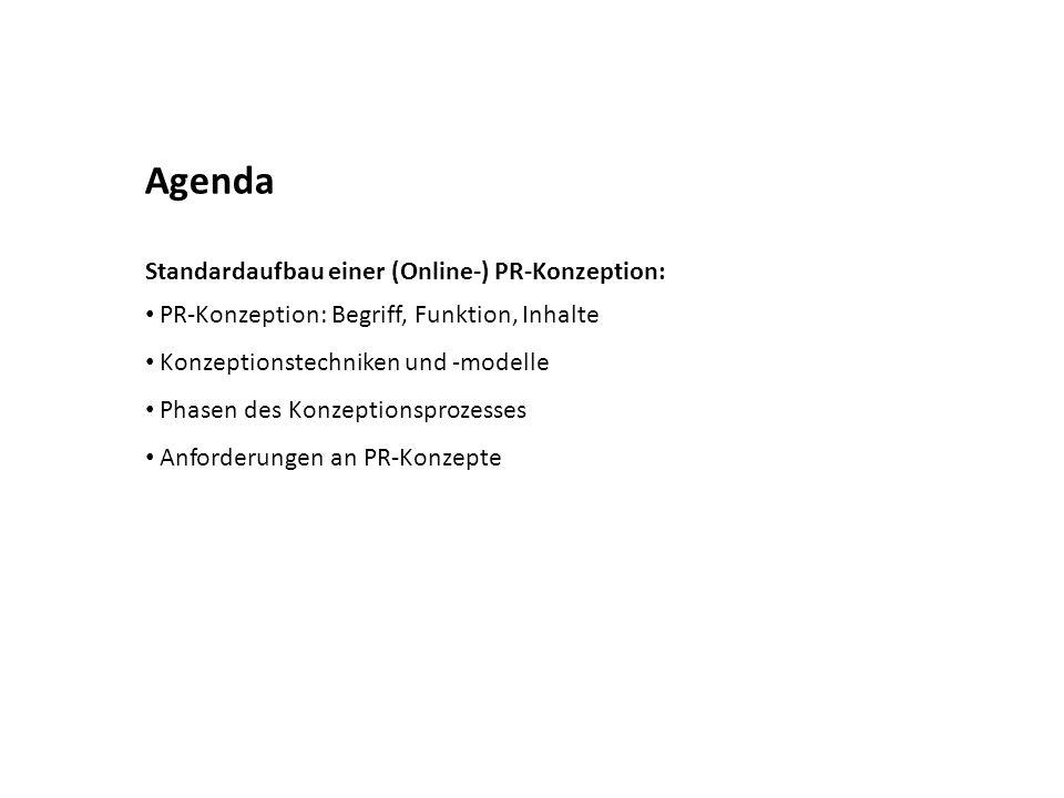 Agenda Standardaufbau einer (Online-) PR-Konzeption: