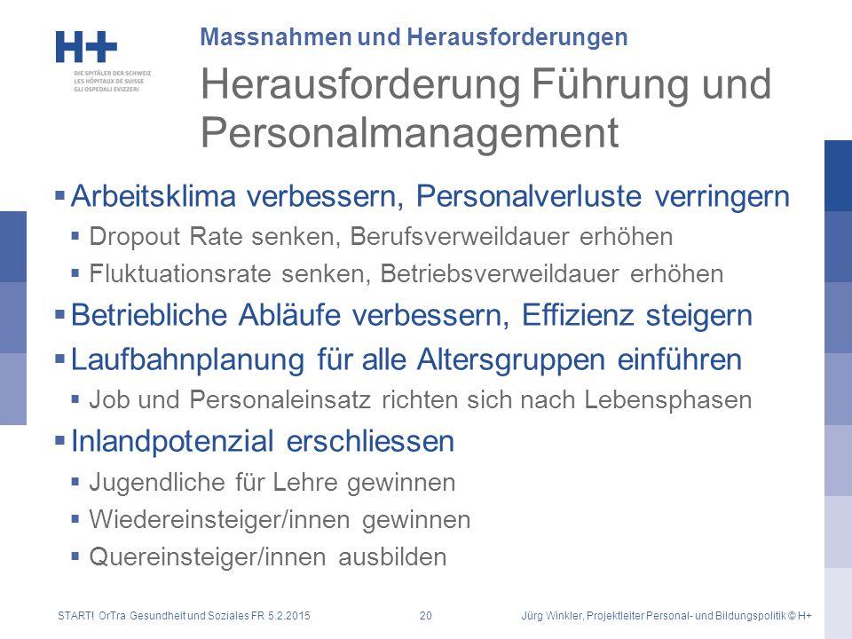 Herausforderung Führung und Personalmanagement