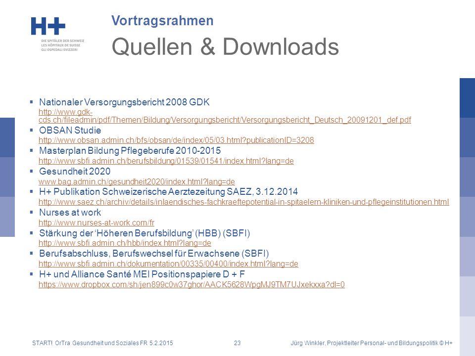 Quellen & Downloads Vortragsrahmen