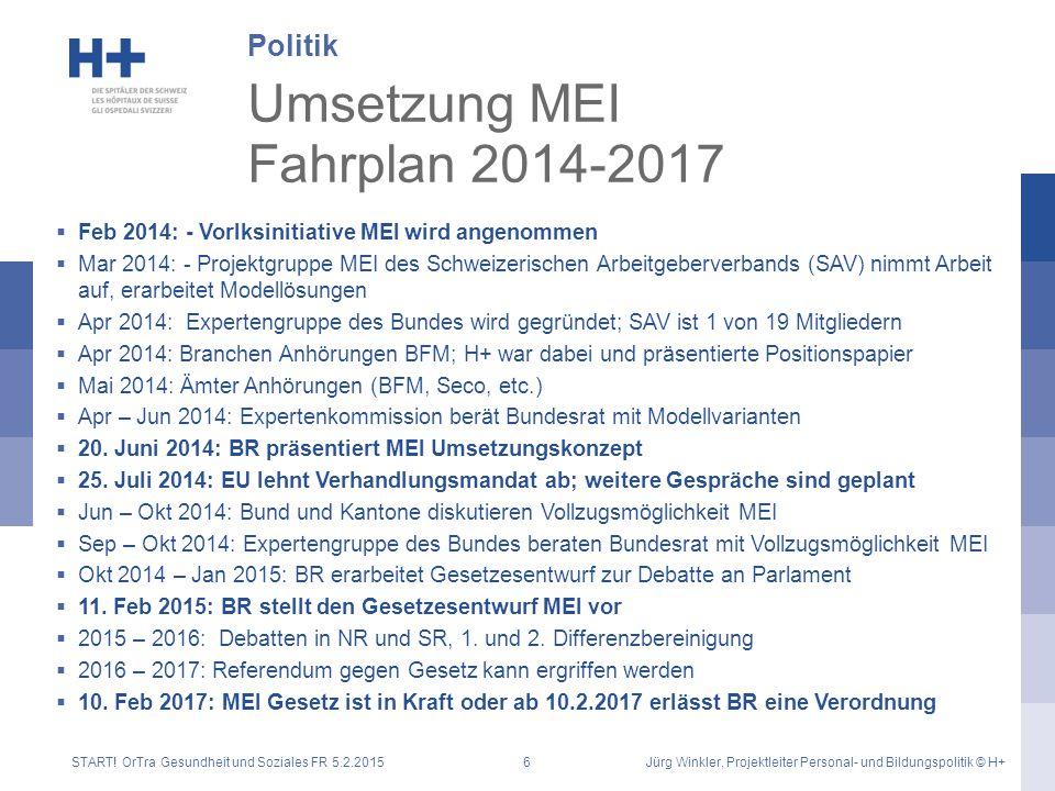 Umsetzung MEI Fahrplan 2014-2017