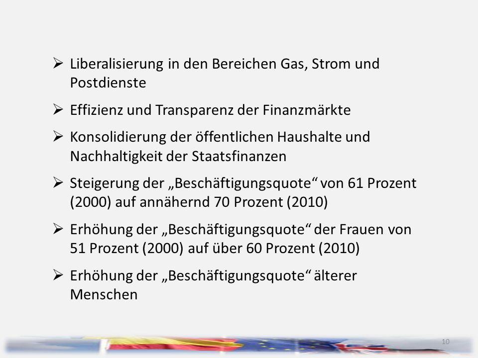 Liberalisierung in den Bereichen Gas, Strom und Postdienste