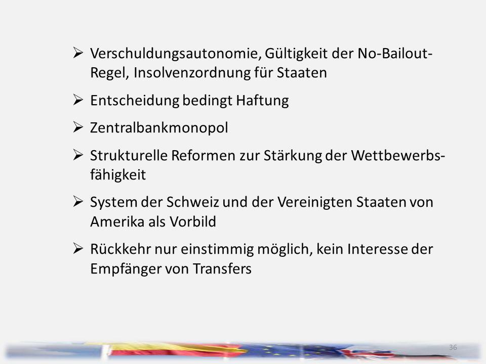 Verschuldungsautonomie, Gültigkeit der No-Bailout- Regel, Insolvenzordnung für Staaten