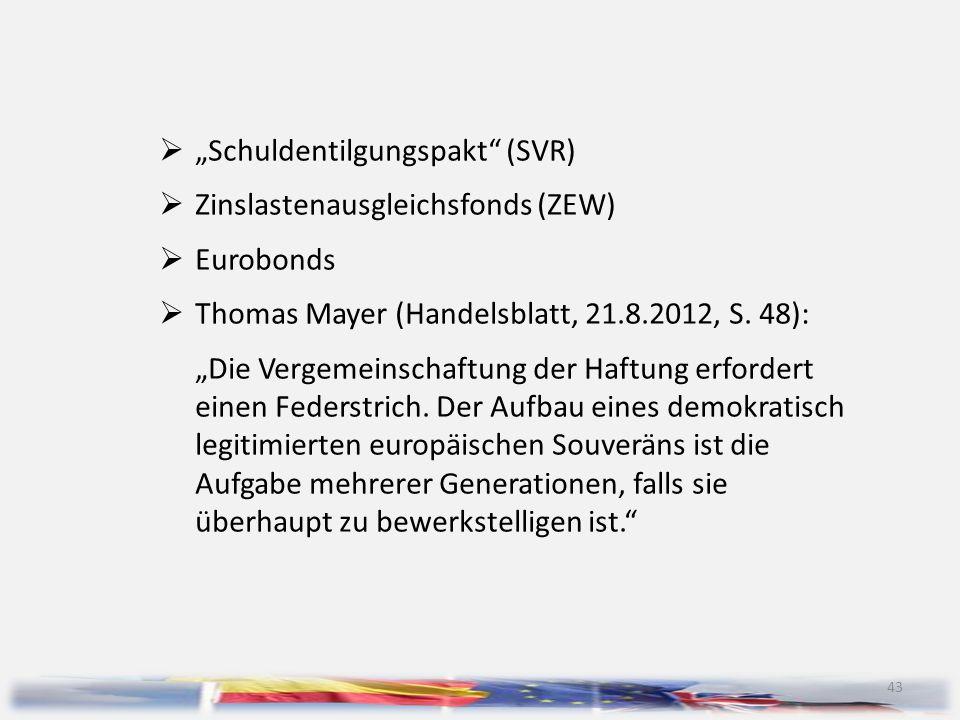 """""""Schuldentilgungspakt (SVR)"""