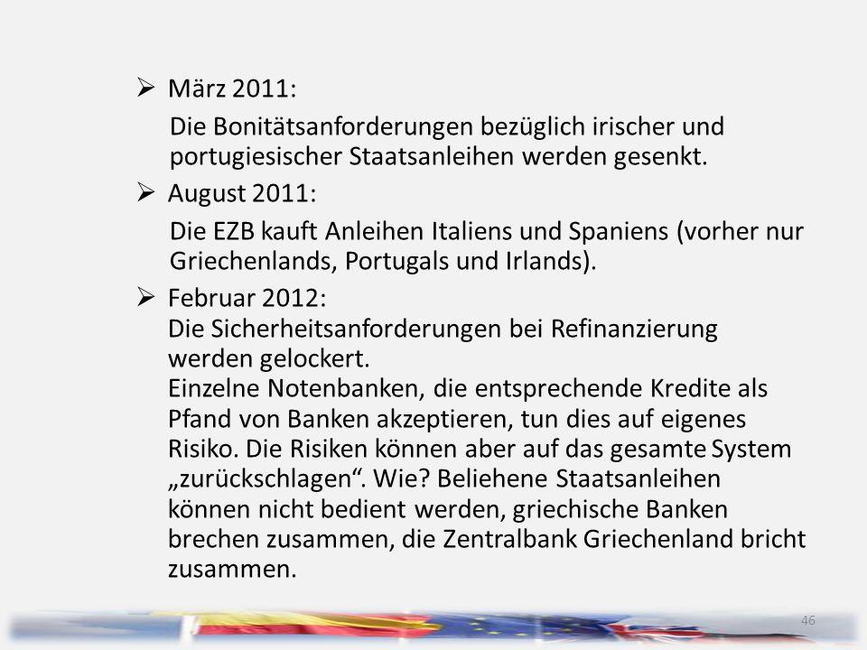 März 2011: Die Bonitätsanforderungen bezüglich irischer und portugiesischer Staatsanleihen werden gesenkt.