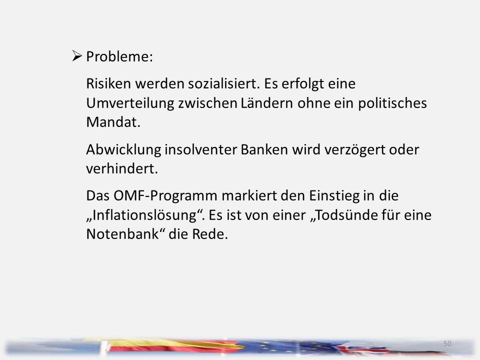 Probleme: Risiken werden sozialisiert. Es erfolgt eine Umverteilung zwischen Ländern ohne ein politisches Mandat.