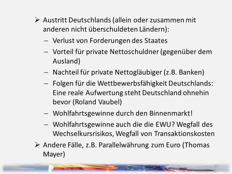 Austritt Deutschlands (allein oder zusammen mit anderen nicht überschuldeten Ländern):