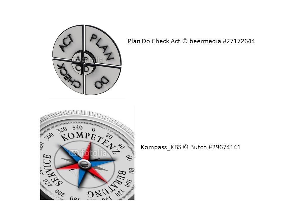 Plan Do Check Act © beermedia #27172644