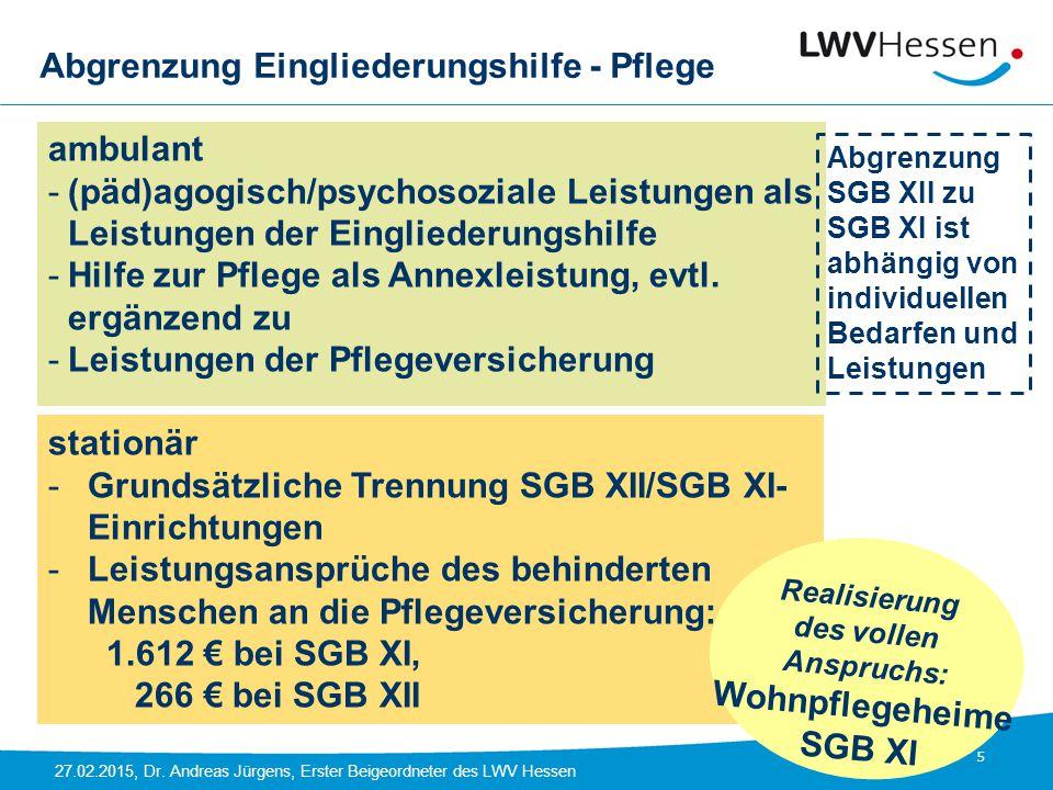 Wohnpflegeheime SGB XI