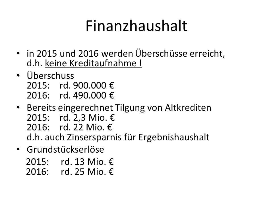 Finanzhaushalt in 2015 und 2016 werden Überschüsse erreicht, d.h. keine Kreditaufnahme ! Überschuss 2015: rd. 900.000 € 2016: rd. 490.000 €