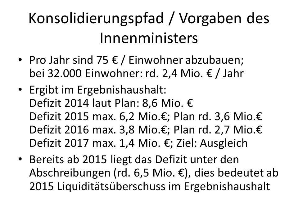 Konsolidierungspfad / Vorgaben des Innenministers