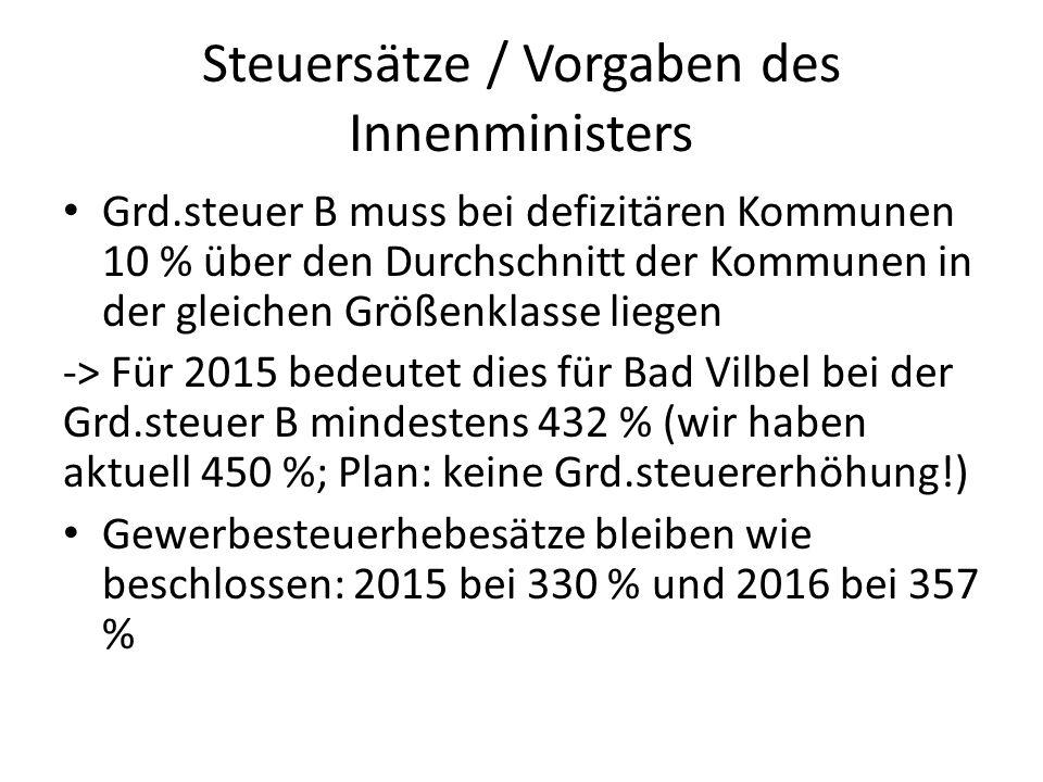 Steuersätze / Vorgaben des Innenministers