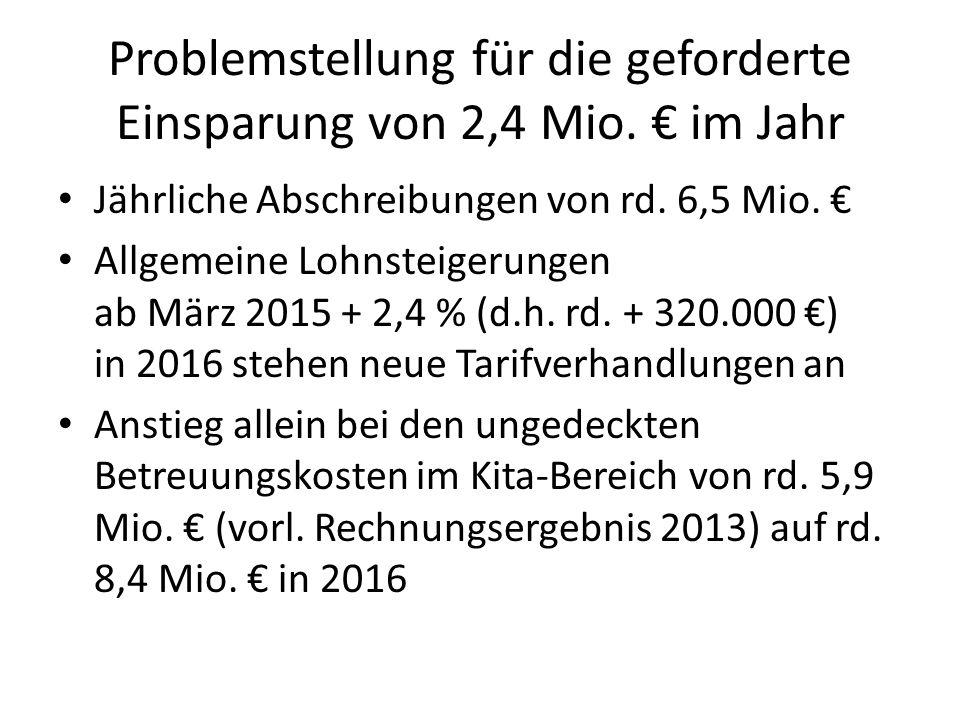 Problemstellung für die geforderte Einsparung von 2,4 Mio. € im Jahr