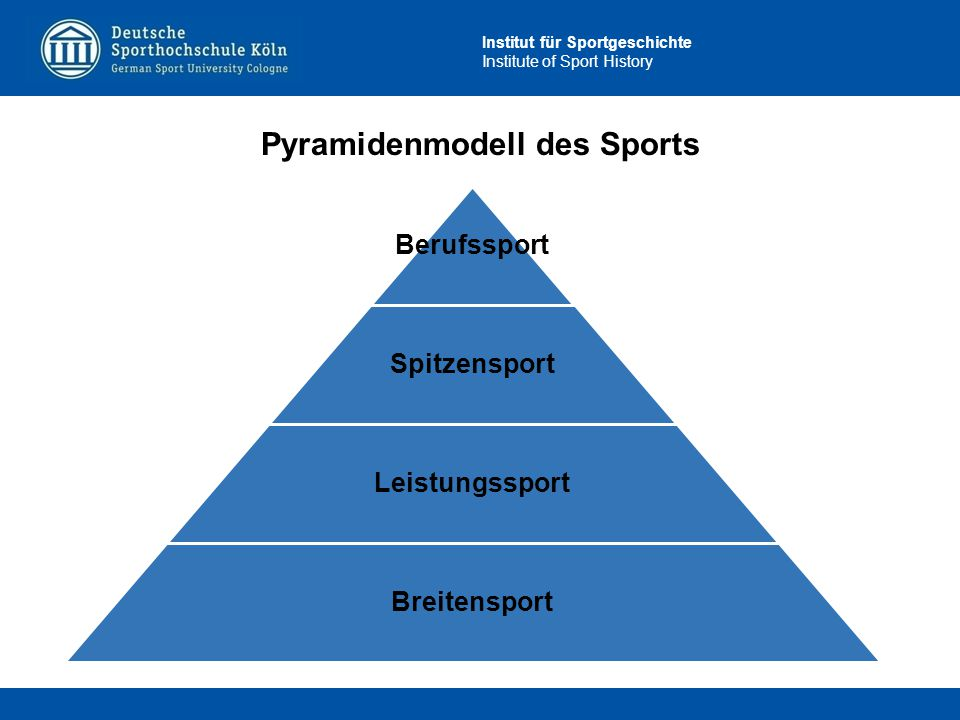 Pyramidenmodell des Sports