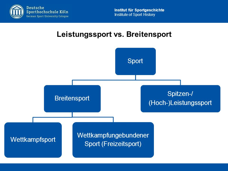 Leistungssport vs. Breitensport