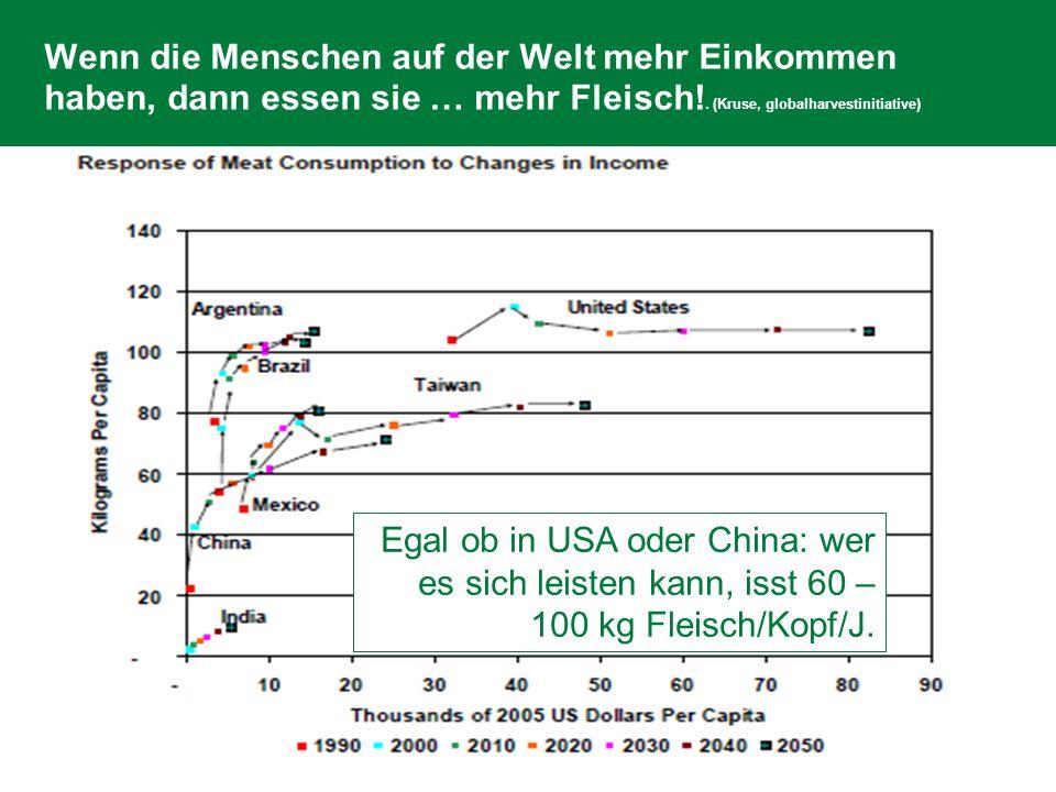 Wenn die Menschen auf der Welt mehr Einkommen haben, dann essen sie … mehr Fleisch!. (Kruse, globalharvestinitiative)