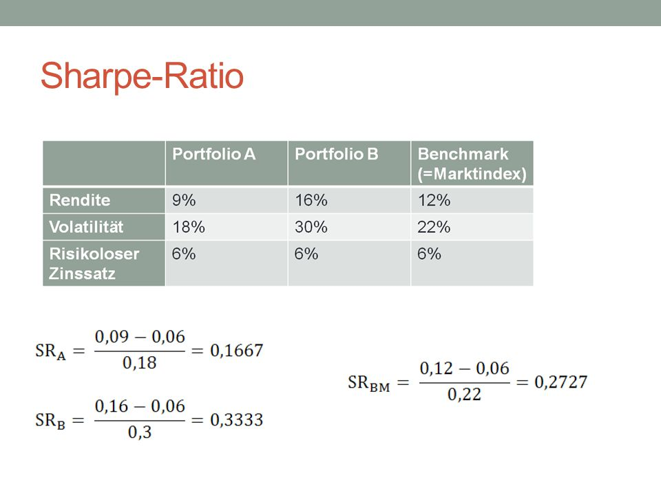 Sharpe-Ratio