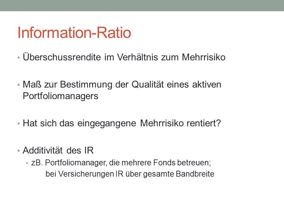 Information-Ratio Überschussrendite im Verhältnis zum Mehrrisiko