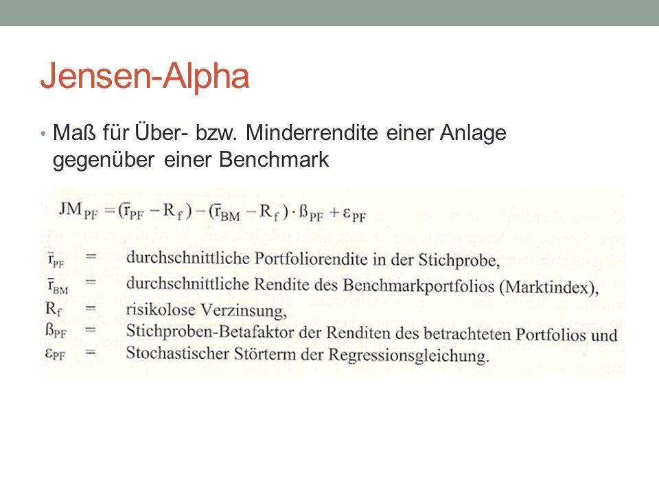 Jensen-Alpha Maß für Über- bzw. Minderrendite einer Anlage gegenüber einer Benchmark