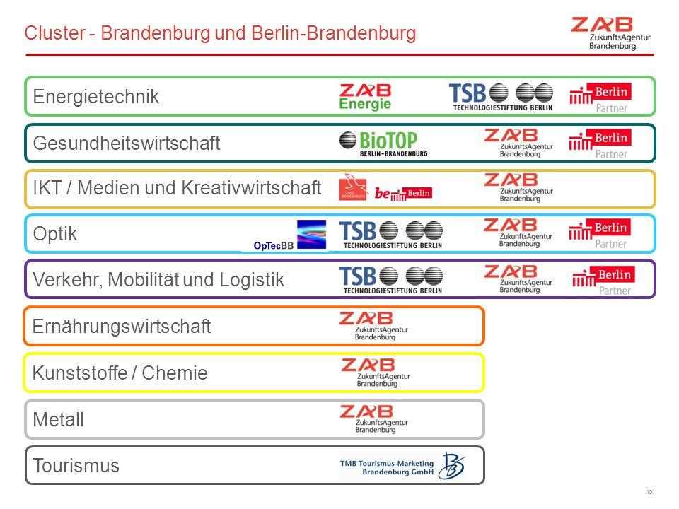Cluster - Brandenburg und Berlin-Brandenburg