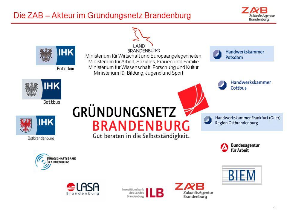 Die ZAB – Akteur im Gründungsnetz Brandenburg