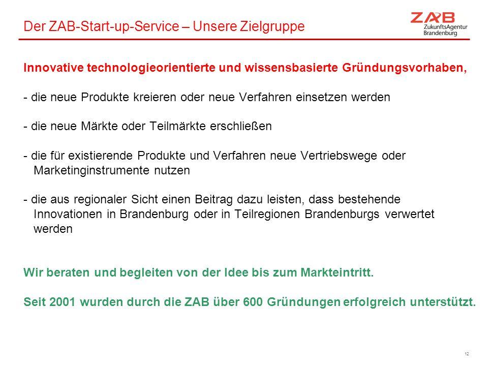 Der ZAB-Start-up-Service – Unsere Zielgruppe
