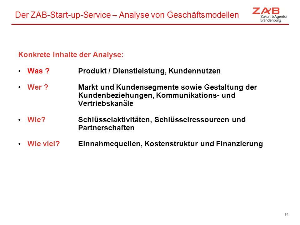 Der ZAB-Start-up-Service – Analyse von Geschäftsmodellen
