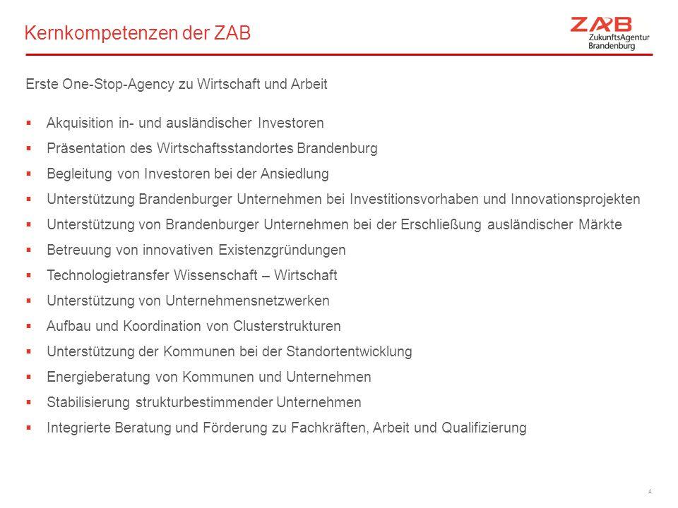 Kernkompetenzen der ZAB