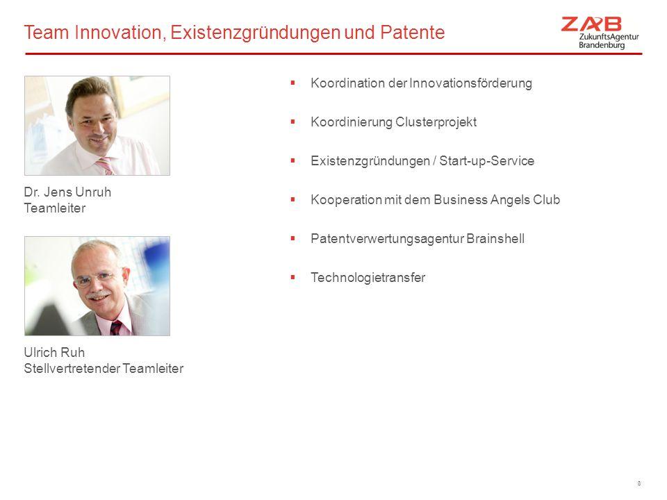 Team Innovation, Existenzgründungen und Patente