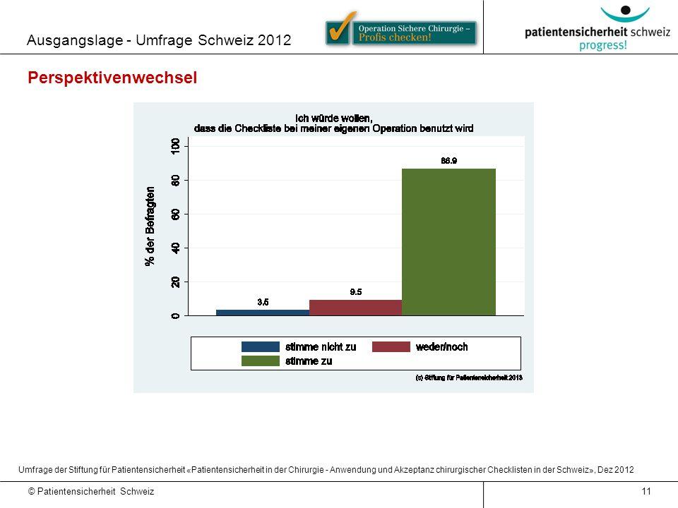 Perspektivenwechsel Ausgangslage - Umfrage Schweiz 2012