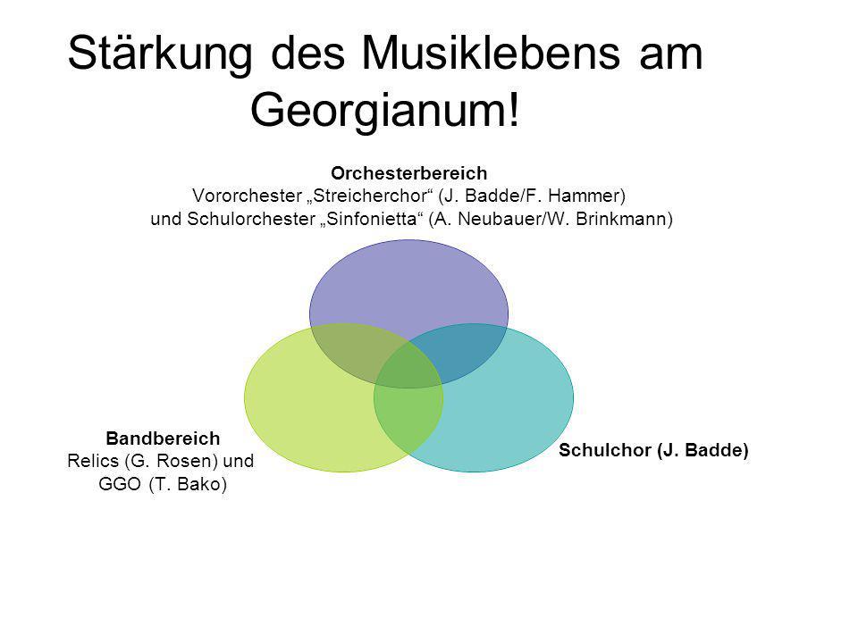 Stärkung des Musiklebens am Georgianum!