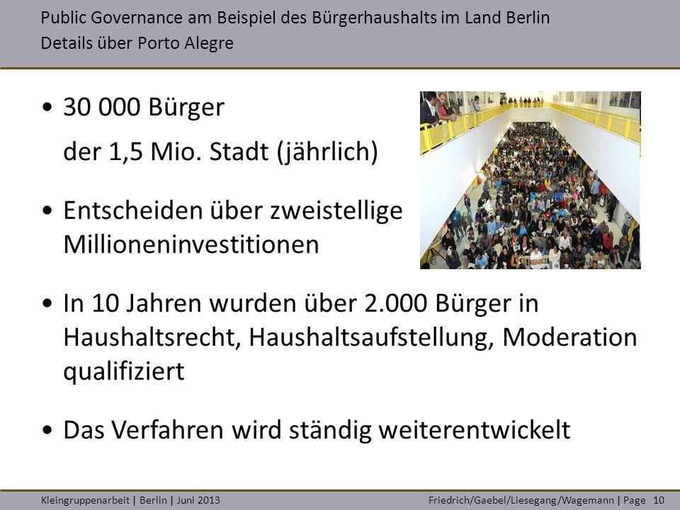 der 1,5 Mio. Stadt (jährlich)