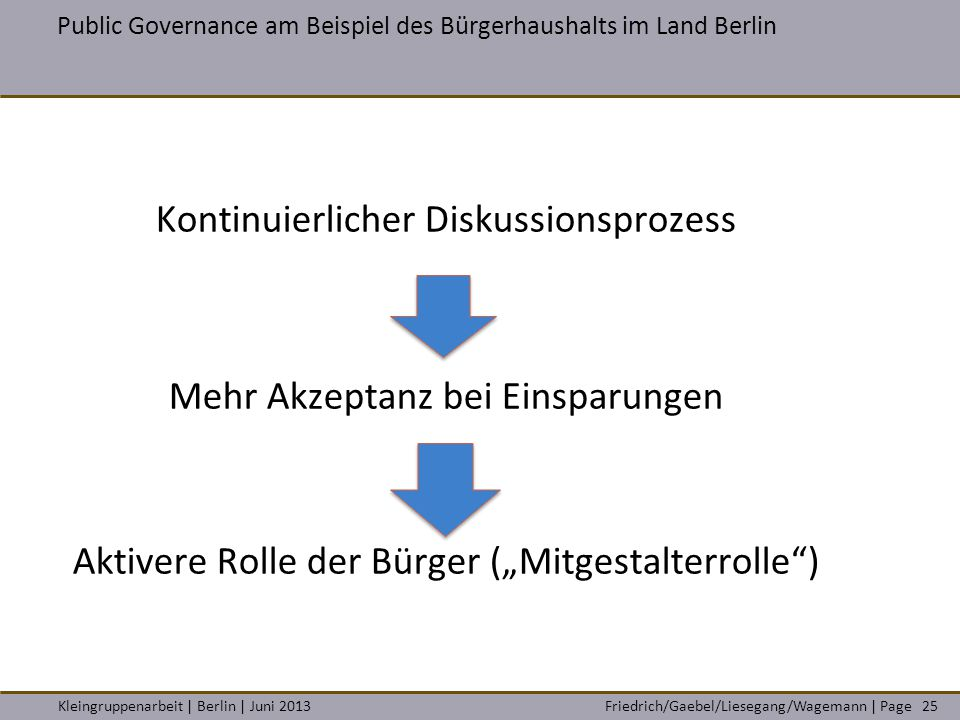 Public Governance am Beispiel des Bürgerhaushalts im Land Berlin