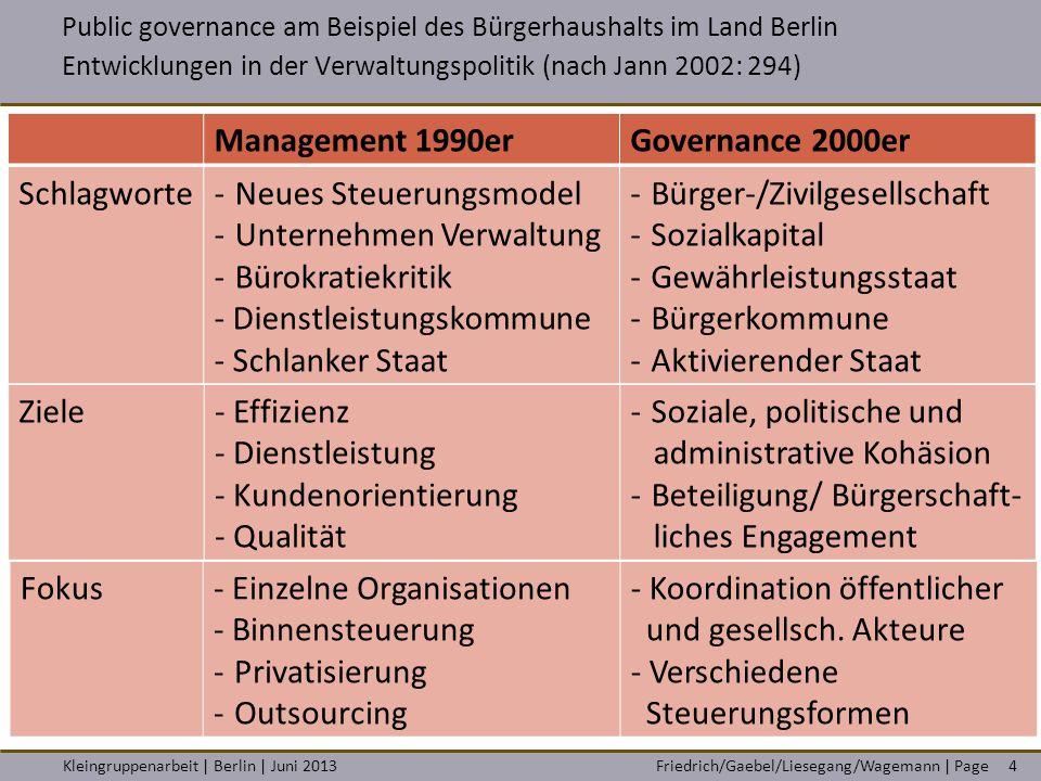 Neues Steuerungsmodel Unternehmen Verwaltung Bürokratiekritik