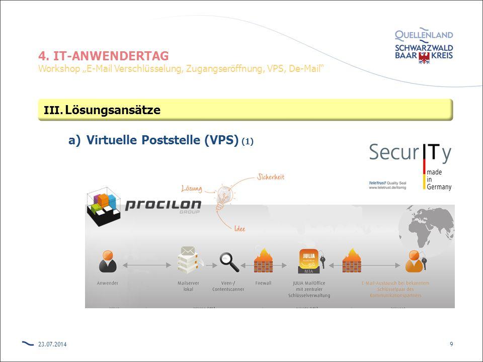 Virtuelle Poststelle (VPS) (1)