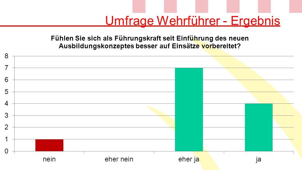 Umfrage Wehrführer - Ergebnis