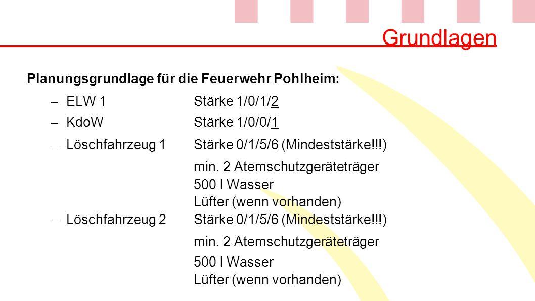 Grundlagen Planungsgrundlage für die Feuerwehr Pohlheim: