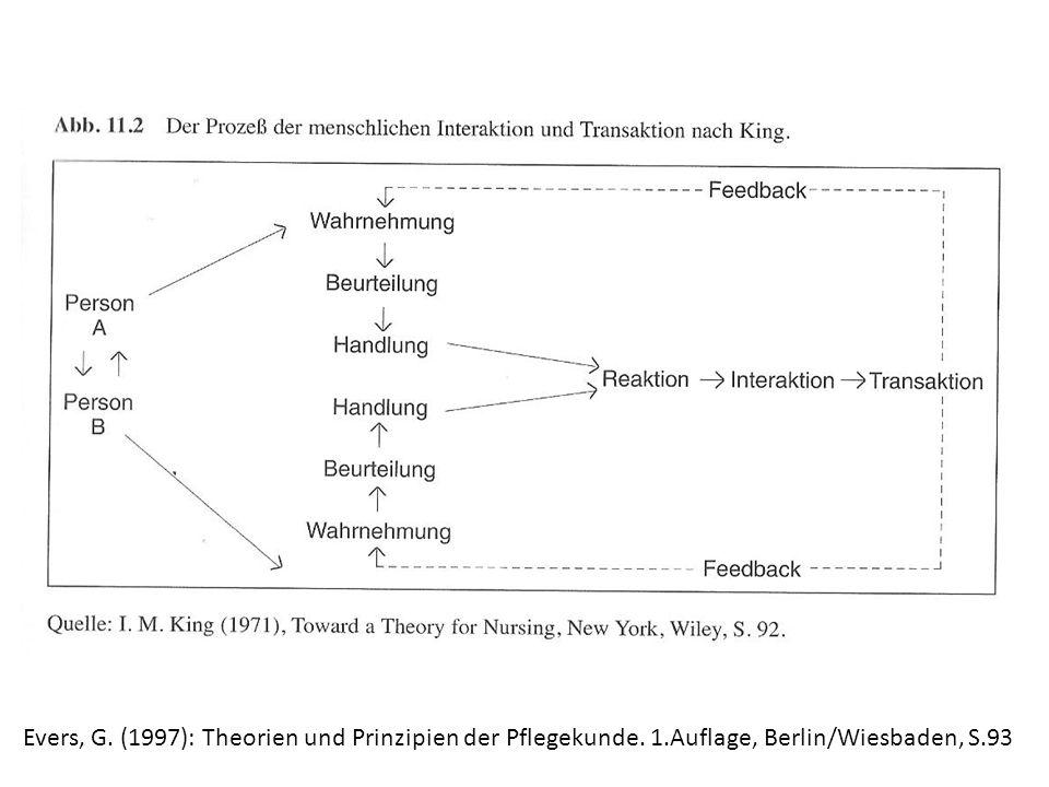 Evers, G. (1997): Theorien und Prinzipien der Pflegekunde. 1