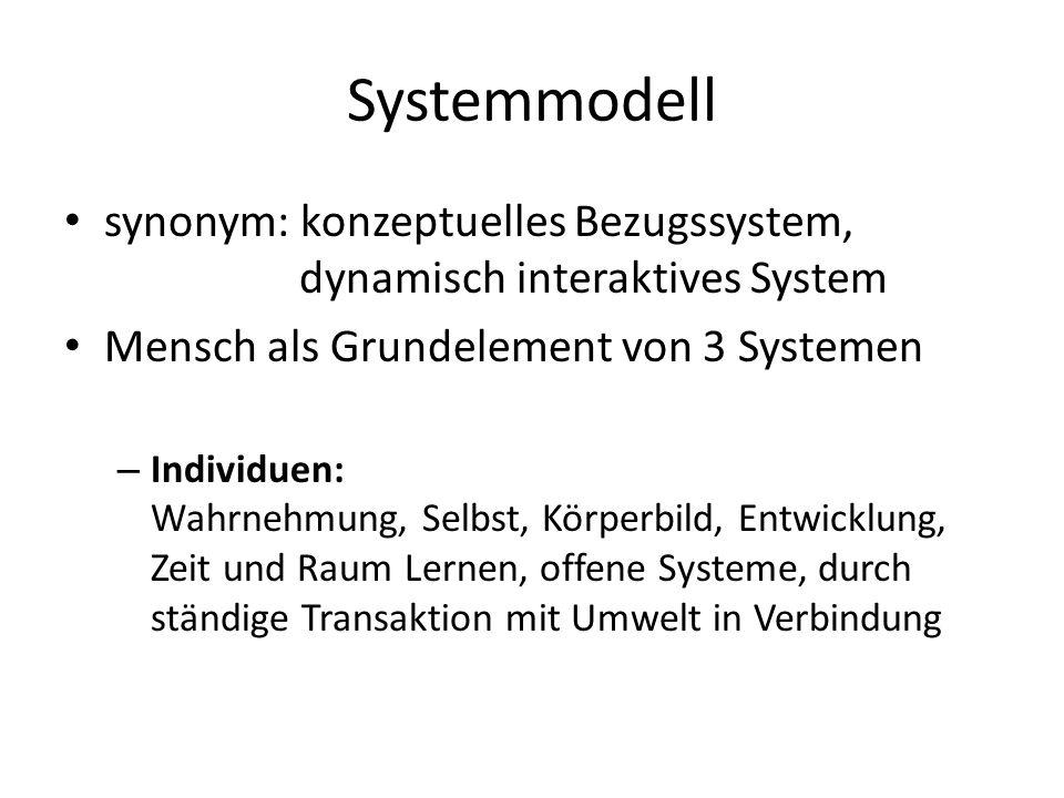 Systemmodell synonym: konzeptuelles Bezugssystem, dynamisch interaktives System. Mensch als Grundelement von 3 Systemen.