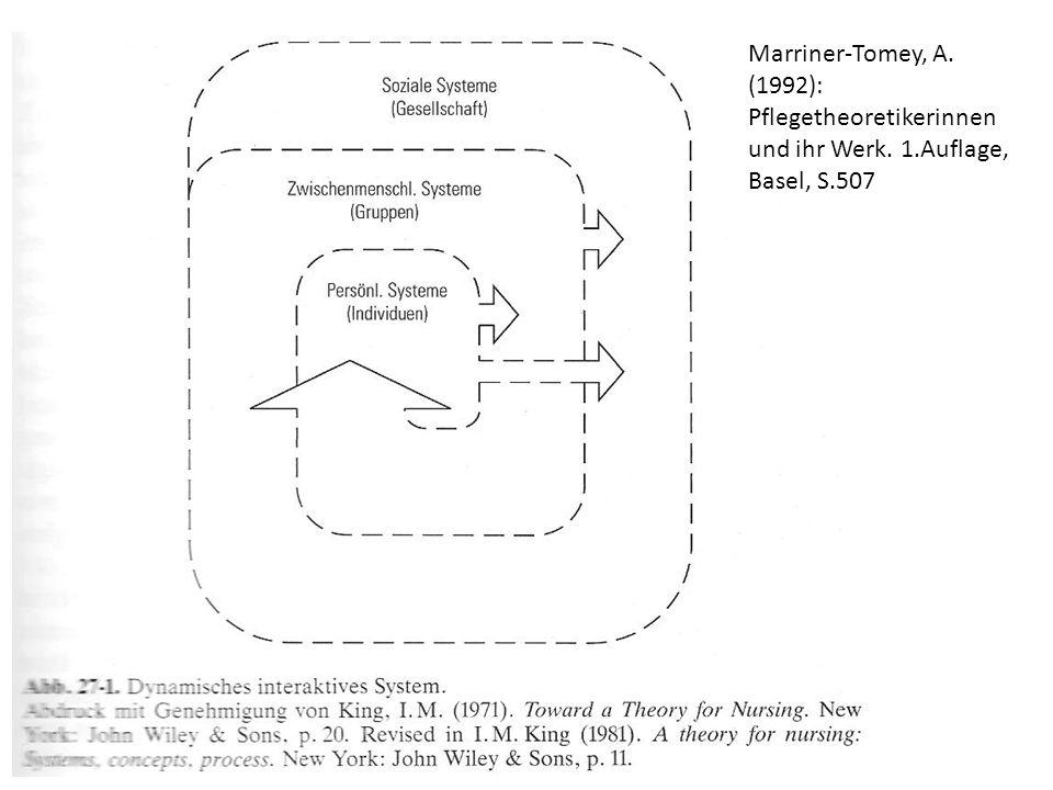 Marriner-Tomey, A. (1992): Pflegetheoretikerinnen und ihr Werk. 1