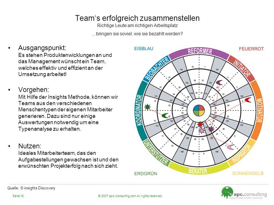 Team's erfolgreich zusammenstellen Richtige Leute am richtigen Arbeitsplatz …bringen sie soviel, wie sie bezahlt werden