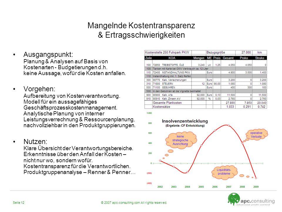 Mangelnde Kostentransparenz & Ertragsschwierigkeiten