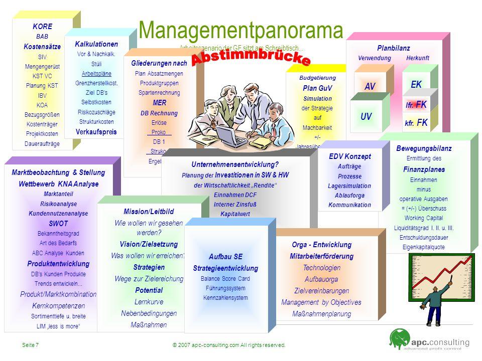 Managementpanorama Arbeitsszenario der GF sitzt am Schreibtisch...