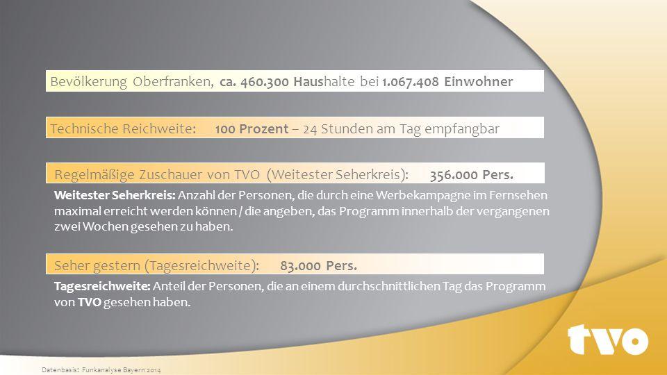 Bevölkerung Oberfranken, ca. 460.300 Haushalte bei 1.067.408 Einwohner